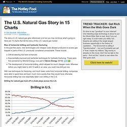 The U.S. Natural Gas Story in 15 Charts
