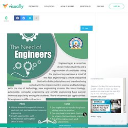 The Need of Engineers