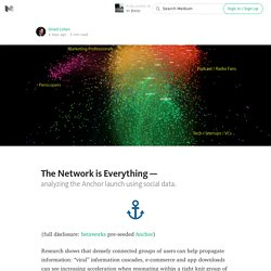 The Network is Everything — — In Beta-
