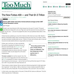 The New Forbes 400 — and Their $1.5 Trillion