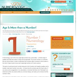 The Numerology Meaning of the Number 1