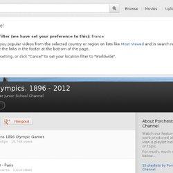 The Olympics. 1896 - 2012