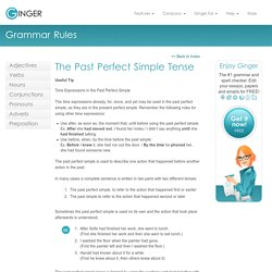 The Past Perfect Simple Tense