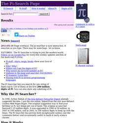 The Pi-Search Page
