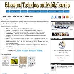 The 8 Pillars of Digital Literacies