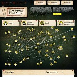 The Proxy Platform
