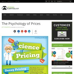 The Psychology of Prices