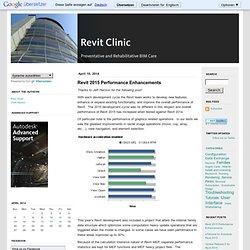 The Revit Clinic