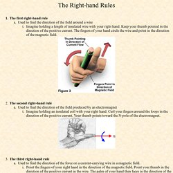 The Right-hand Rules