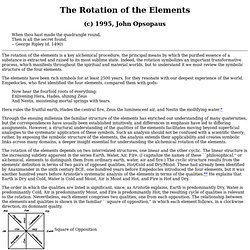 The Rotation of the Elements