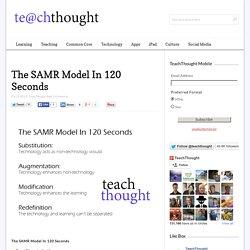 The SAMR Model In 120 Seconds