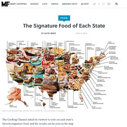 The Signature Food of Each State