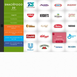 The Snack Food 20 Scorecard
