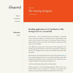 The Startup Zeitgeist · The Macro