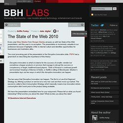 The State of the Web 2010 BBH Labs