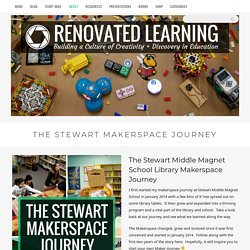 Our Makerspace Journey