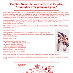 The Sun Never Set on the British Empire