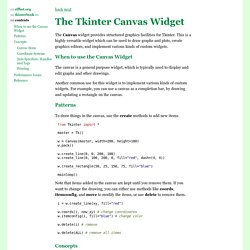 The Tkinter CanvasWidget