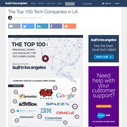 The Top 100 Tech Companies in LA