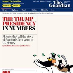 The Trump presidency in numbers