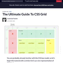 The Ultimate CSS Grid Tutorial
