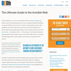 The Ultimate Guide to the Invisible Web