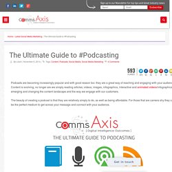 The Ultimate Guide to #Podcasting