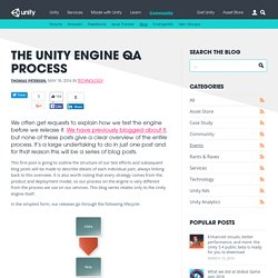 The Unity Engine QA Process