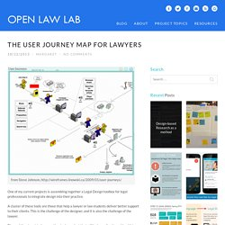 The User Journey Map for Lawyers - Open Law Lab