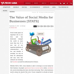 The Value of Social Media [STATS]