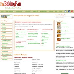 Baking Measurements and Conversions - TheBakingPan.com