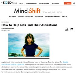 How to Help Kids Find Their Aspirations