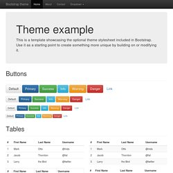 Theme Template for Bootstrap