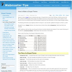 How to Make a Drupal Theme: a Drupal theming tutorial | Webmaste