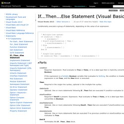 If...Then...Else Statement (Visual Basic)