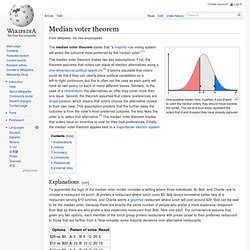 Median voter theorem