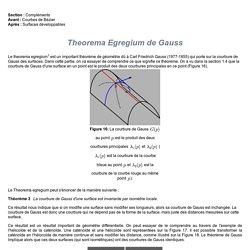 Theorema Egregium de Gauss
