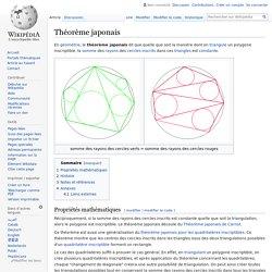 Théorème japonais