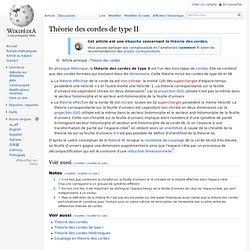 Théorie des cordes de type II