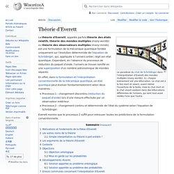 Théorie d'Everett