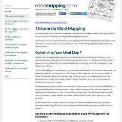Théorie du Mind Mapping