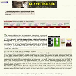 ZOLA : THEORIE ET PRATIQUE DU NATURALISME