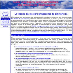 La théorie des valeurs universelles de Schwartz (1)