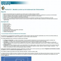 Théories de l'apprentissage - © DESTE