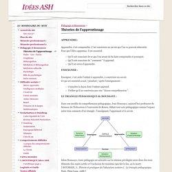 Théories de l'apprentissage - Idées ASH