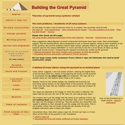 No more ramps - theories of pyramid ramp systems disproved - the 7 major drawbacks and problems of all ramp modells