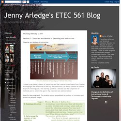 Jenny Arledge's ETEC 561 Blog: Section 2: Theories and Models of Learning and Instruction