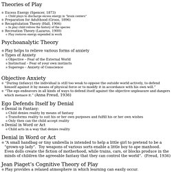 Theories of Play