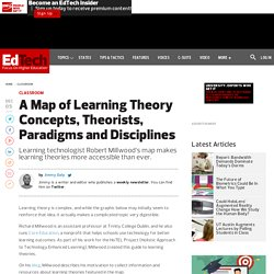 A Map of Learning-Theory Concepts, Theorists, Paradigms and Disciplines