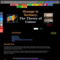 theory of colour: Orange is Tertiary